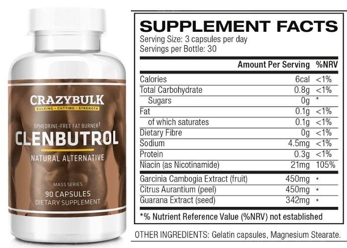 clenbutrol composition et ingrédients