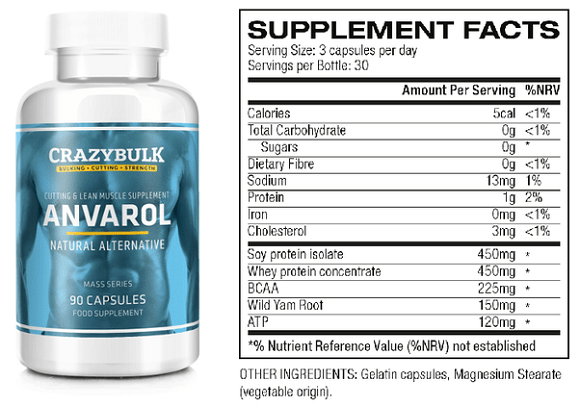 Analyse de la liste des ingrédients Anvarol CrazyBulk