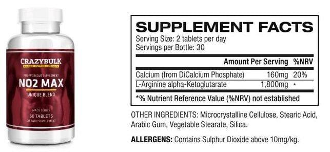 Liste des ingrédients du No2-Max de CrazyBulk